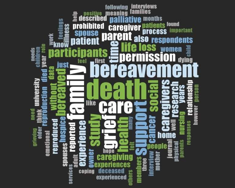 Honoring the voices of bereaved caregivers: A metasynthesis of qualitative research with bereaved caregivers